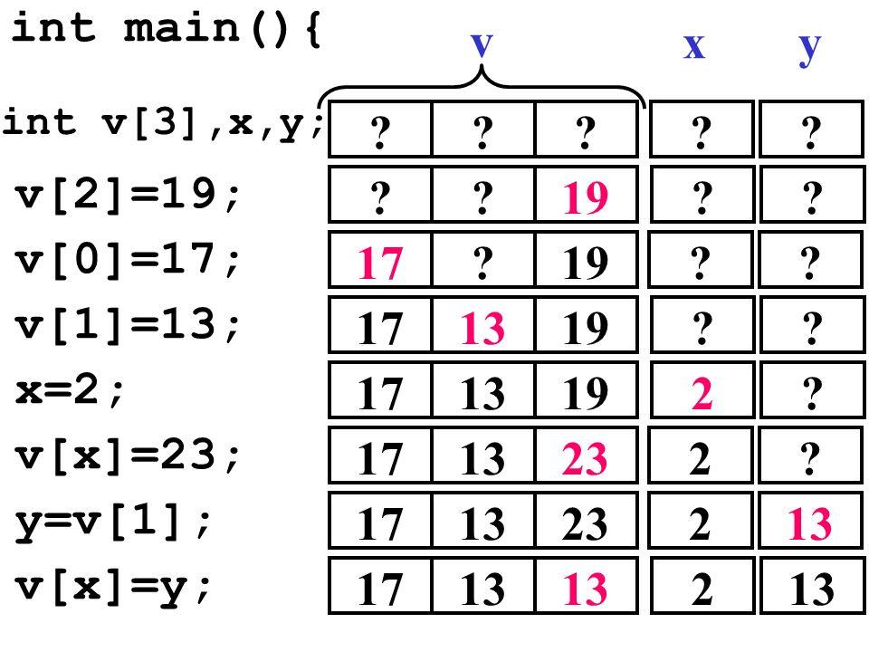 int main(){ v x y 19 v[2]=19; 17 19 v[0]=17;